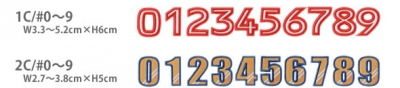 【圧着ワッペン】数字シリーズ#1ライオンブラザース社製 WP-003-1